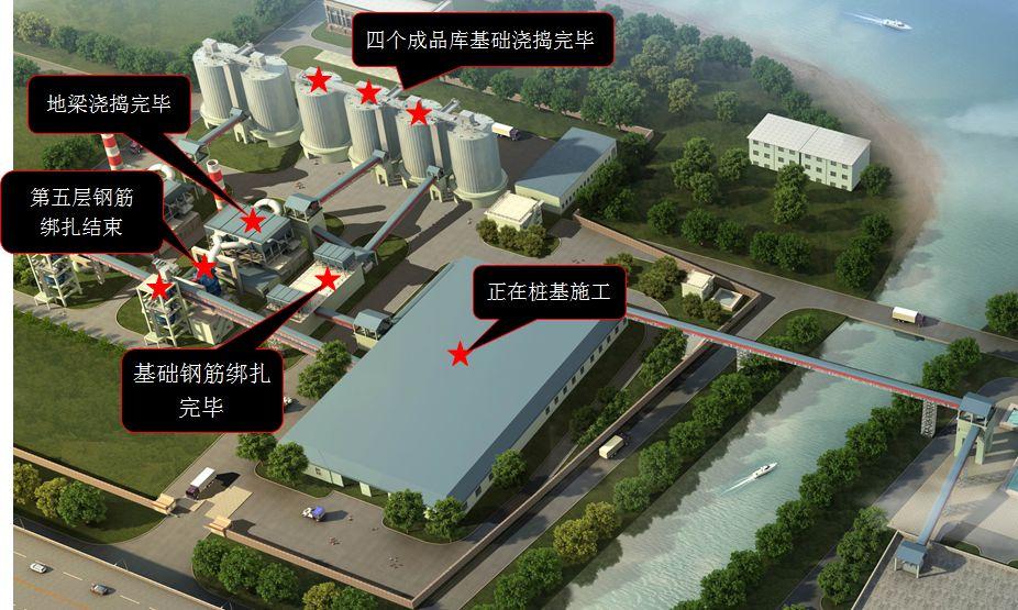上海宝钢宁波新型建材科技有限公司年产150万吨复合粉 (30万吨钢渣、2x60万吨矿渣)总包生产线