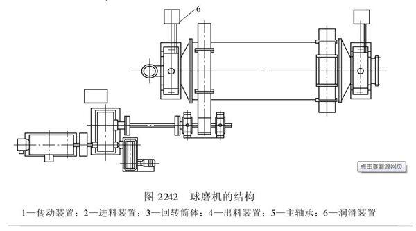 长城机械磨煤机优势: 一、粉磨效率高 钢球磨煤机为磨内衬板进行组合设计,针对磨煤机内不同阶段采用不同的衬板结构,粉磨效率得到很大的提高。 二、按需定制,配置灵活 根据型号的不同,钢球磨煤机可采用边缘传动或中心传动两种方式,配置灵活。 三、产量为12~38t/h,成品细度可达80μmR 3% 长城机械钢球磨煤机产量为12~38t/h,且成品细度高可达80μmR 3%,实现了高产、高细的目标,为生产高质量的煤粉提供了一种高效节能的粉磨设备。